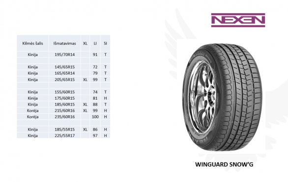 Nexen sizes