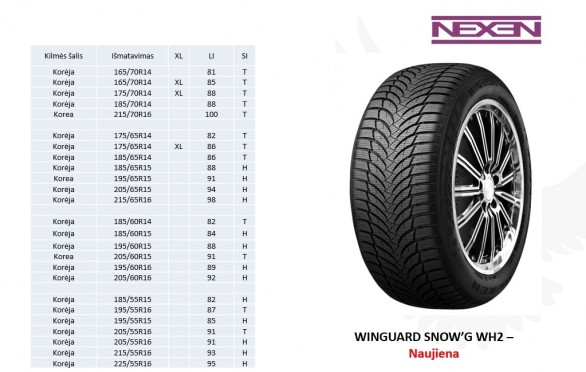 Nexen sizes02